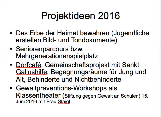 projketidden 2016